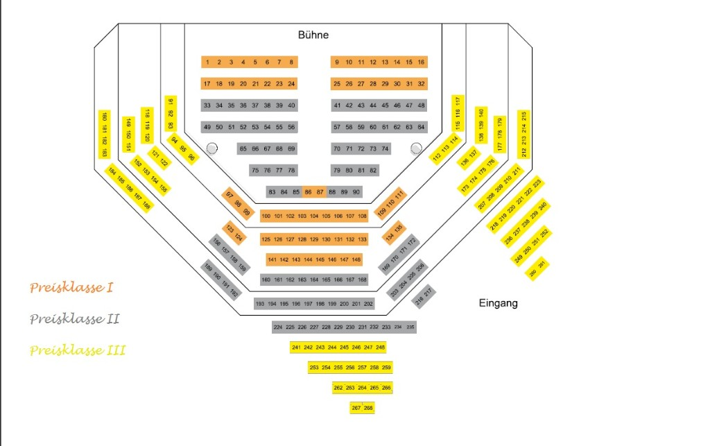 Sitzplan des Forums